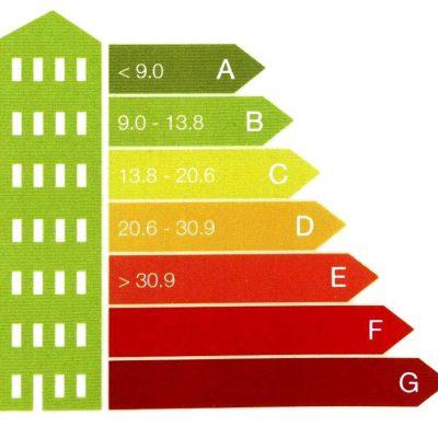 certificado energetico estudio campanar